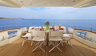 IRIS Azimut 75 feet motor yacht charter Greece